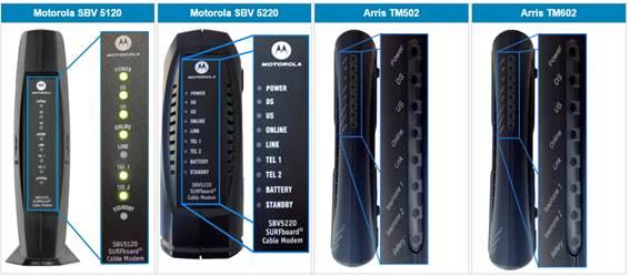 Shaw Digital Phone Terminals