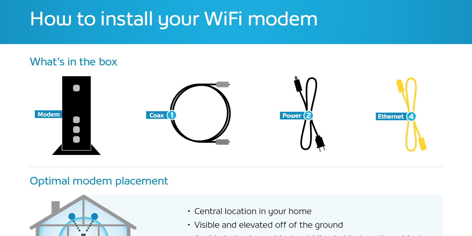 How to connect and activate your Internet modem