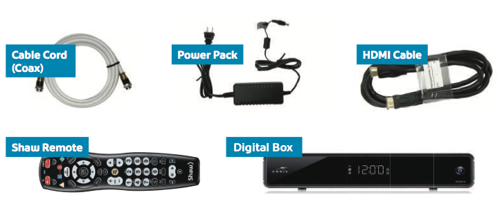 Equipment included in the box