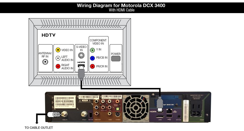 shaw equipment information motorola dcx3400 cable tv box Xfinity X1 Cable Box Diagram
