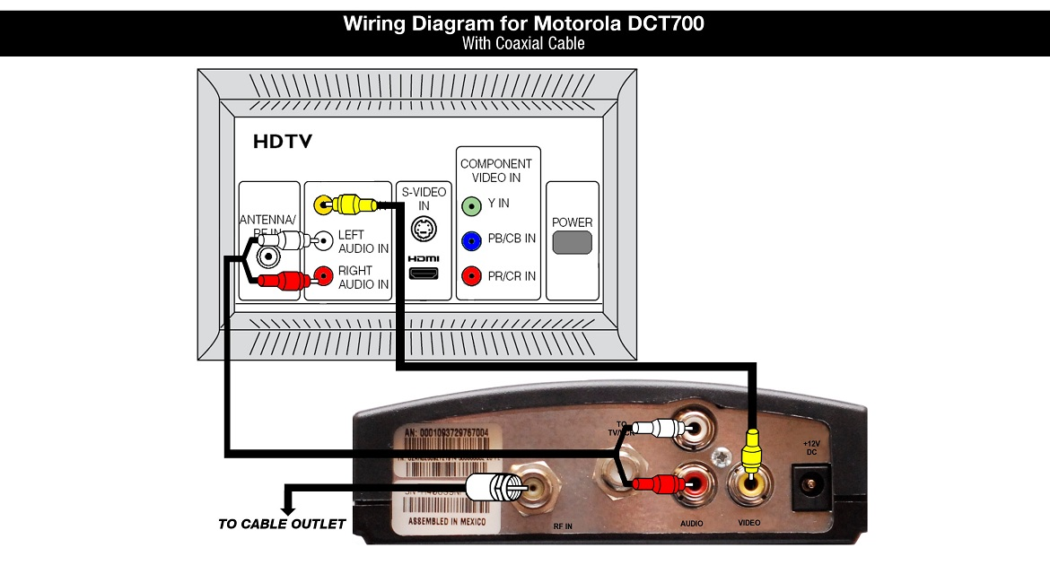 shaw equipment information motorola dct700 cable tv box Connect Cable Box to TV