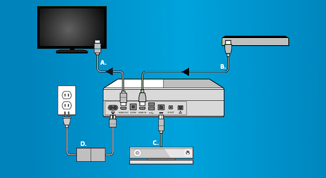 Wiring Diagram for Xbox One Gaming Console