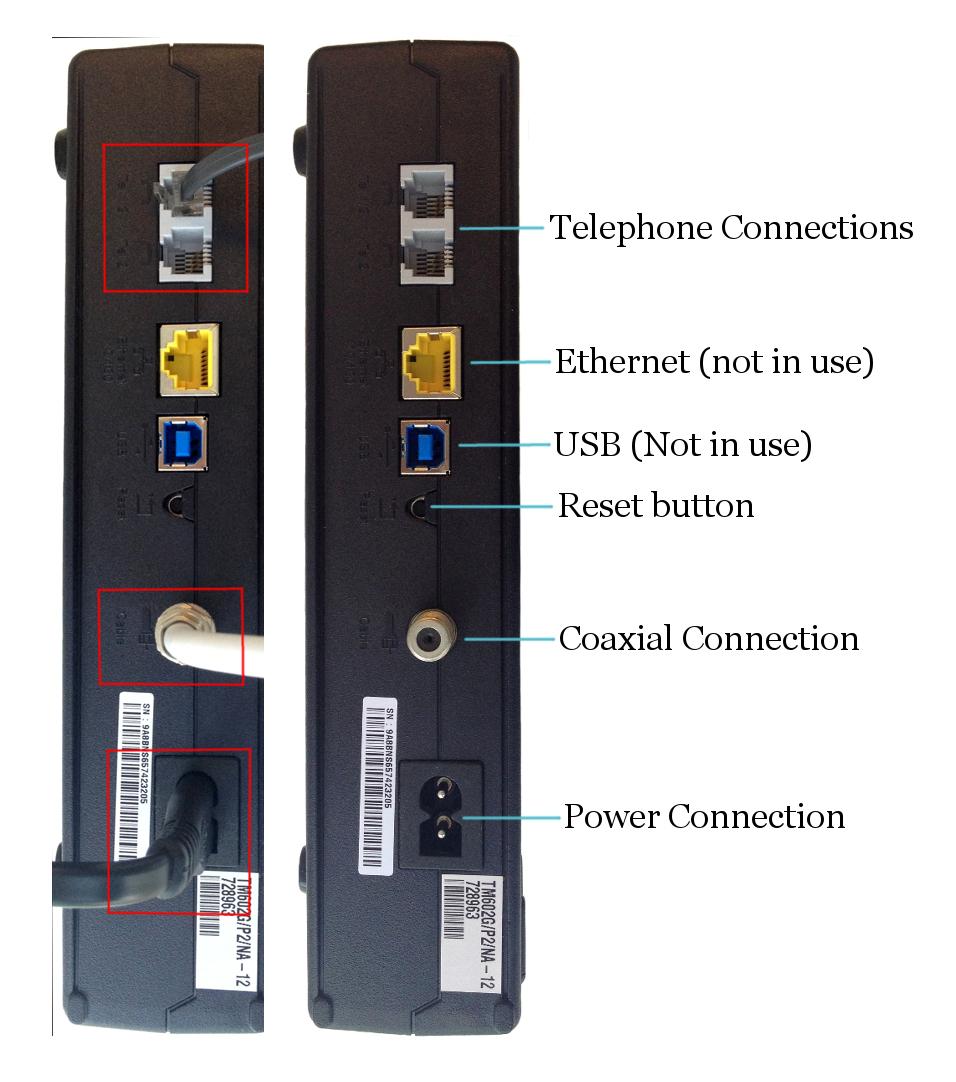 Arris TM602 DPT Connections