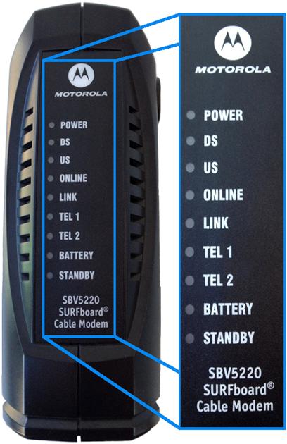 Motorola SBV5220 Phone Terminal