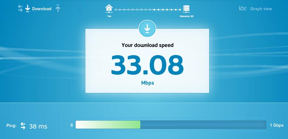 Azure Bandwidth