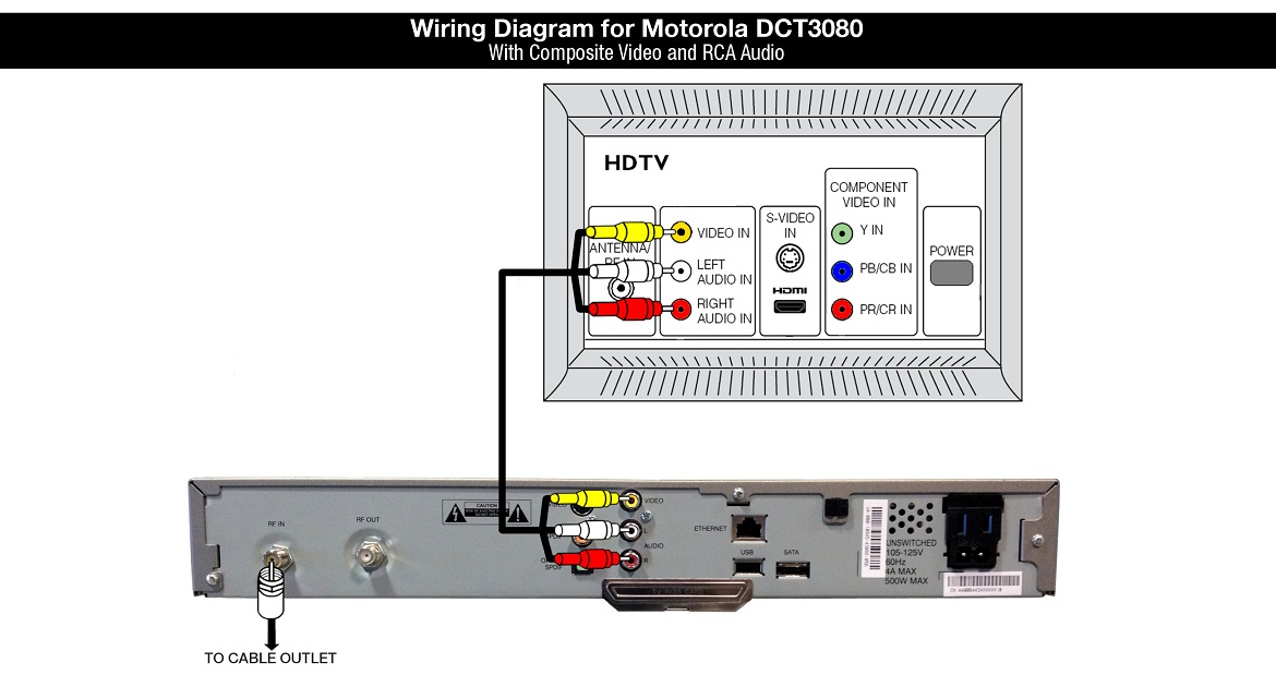 Motorola DCT3080 Cable Box Wiring Diagram: Composite Video and RCA Audio
