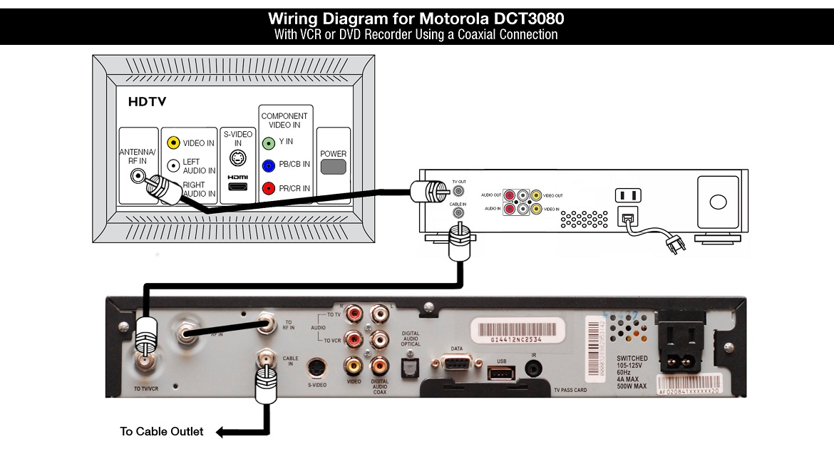 Motorola DCT3080 Cable Box Wiring Diagram: VCR/DVD Recorder using a Coaxial Connection