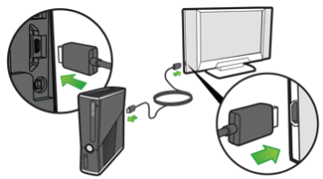 XBOX 360 Connect HDMI Cable