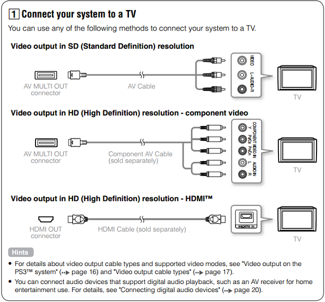 PS3 Connecting to TV
