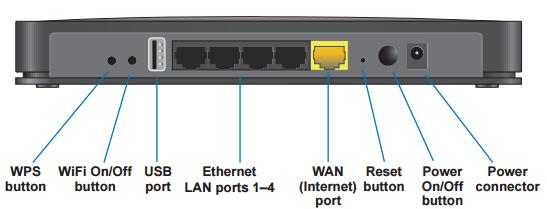 Hardware Information: Netgear N600 WiFi Router