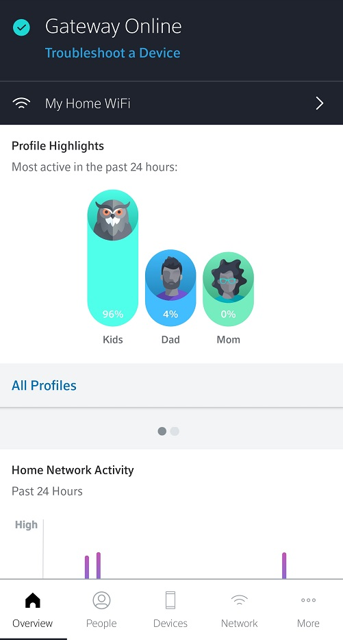 BlueCurve Home app: Overview Section