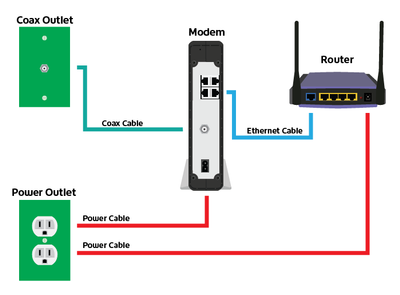 153058_outlet-modem-router.png