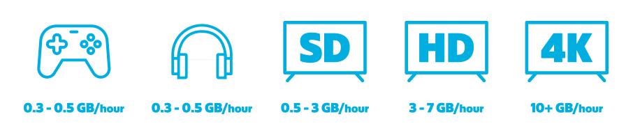 average_home_usage.png