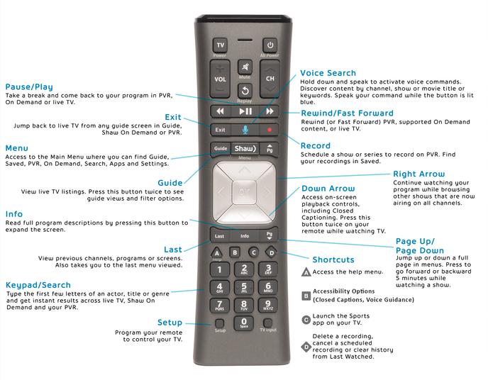 bluecurve-tv-remote.png